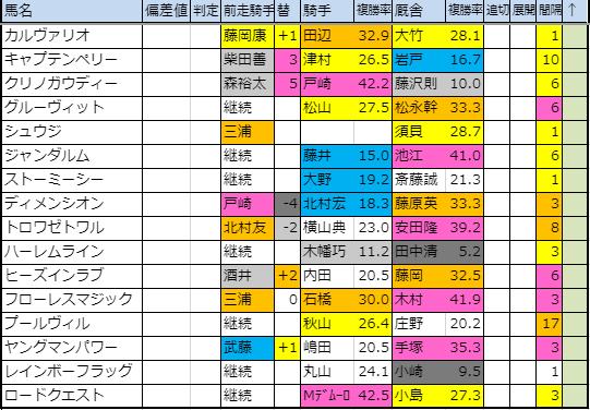 f:id:onix-oniku:20190902172531p:plain