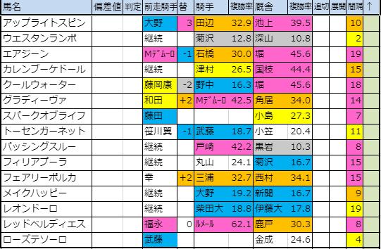 f:id:onix-oniku:20190902173722p:plain