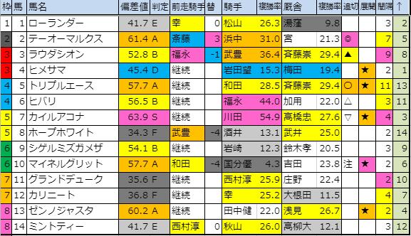 f:id:onix-oniku:20190903153544p:plain