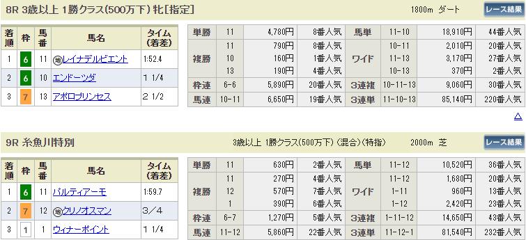 f:id:onix-oniku:20190904170029p:plain