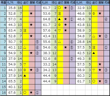 f:id:onix-oniku:20190904170639p:plain