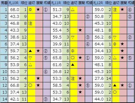 f:id:onix-oniku:20190904170705p:plain