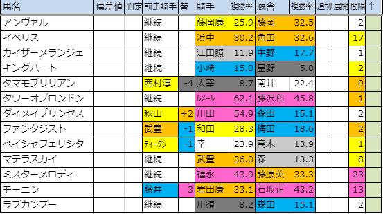 f:id:onix-oniku:20190905160216p:plain