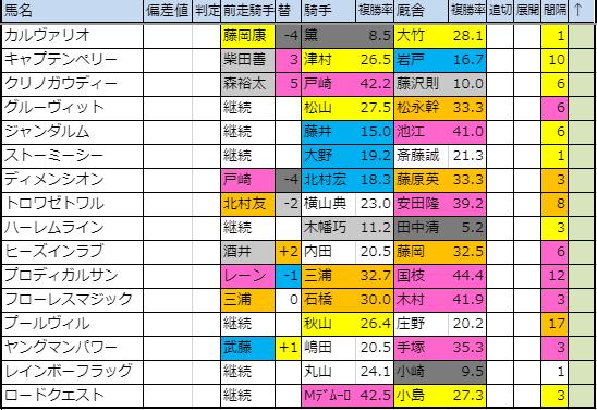 f:id:onix-oniku:20190905160819p:plain