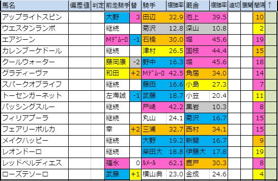 f:id:onix-oniku:20190905160858p:plain