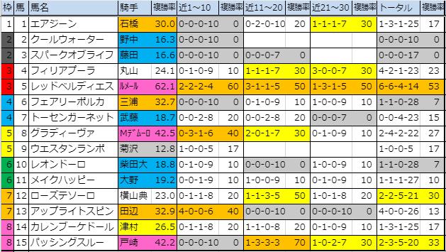 f:id:onix-oniku:20190906144211p:plain
