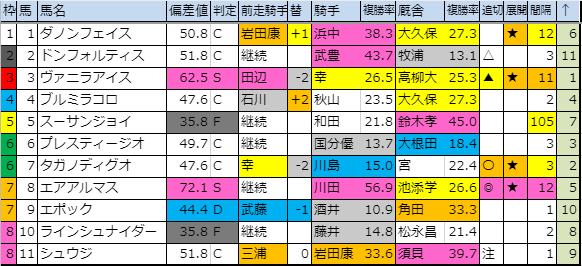 f:id:onix-oniku:20190906173152p:plain