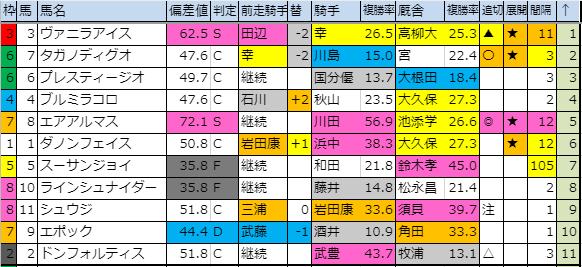 f:id:onix-oniku:20190906173442p:plain