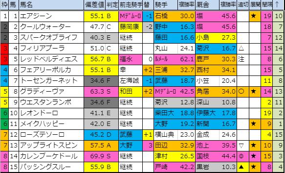 f:id:onix-oniku:20190906174751p:plain