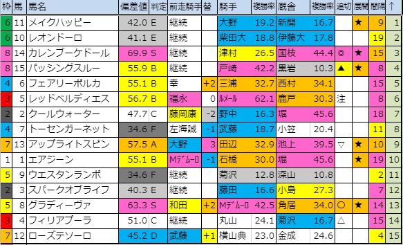 f:id:onix-oniku:20190906175547p:plain