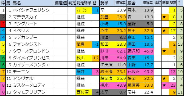 f:id:onix-oniku:20190906183837p:plain