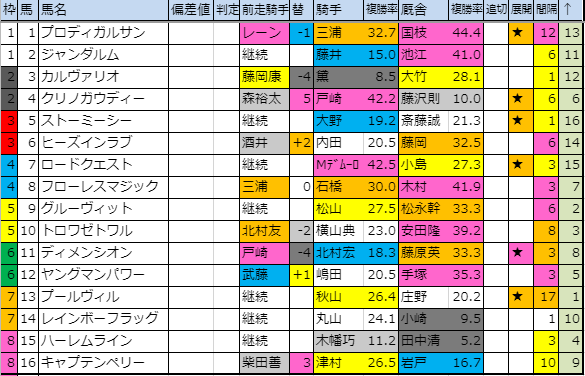 f:id:onix-oniku:20190906184021p:plain