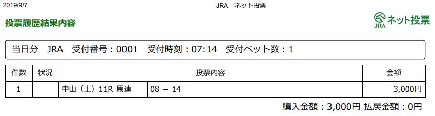 f:id:onix-oniku:20190907071653p:plain