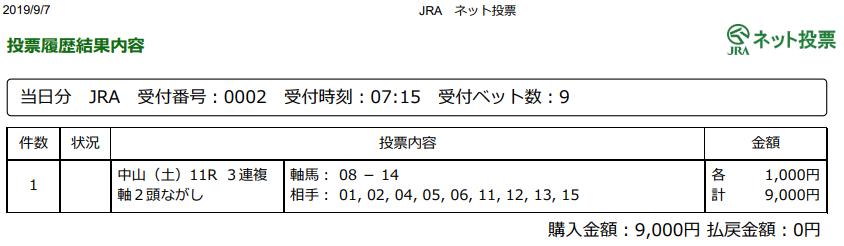 f:id:onix-oniku:20190907071750p:plain