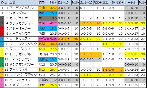f:id:onix-oniku:20190907102833p:plain
