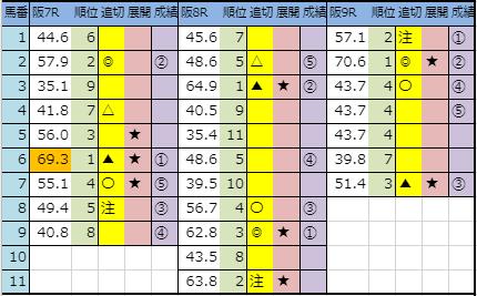 f:id:onix-oniku:20190907144147p:plain