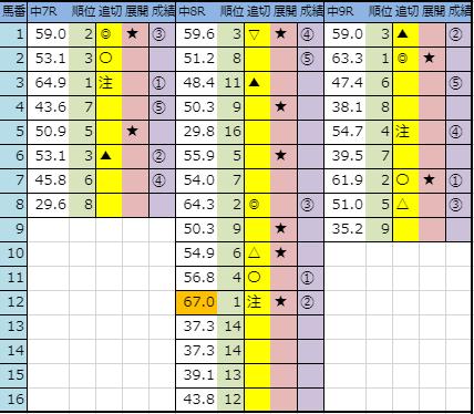f:id:onix-oniku:20190907144542p:plain