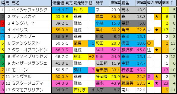 f:id:onix-oniku:20190907180602p:plain