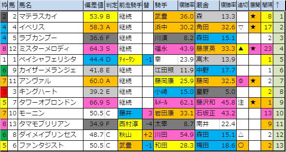 f:id:onix-oniku:20190907181158p:plain