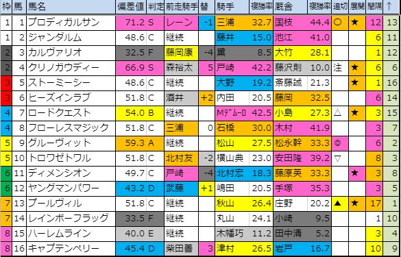 f:id:onix-oniku:20190907182412p:plain