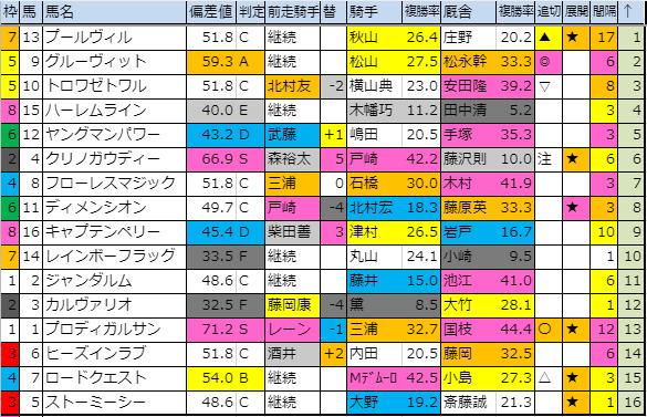 f:id:onix-oniku:20190907183109p:plain