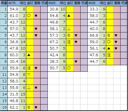 f:id:onix-oniku:20190907191504p:plain