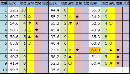 f:id:onix-oniku:20190907191547p:plain