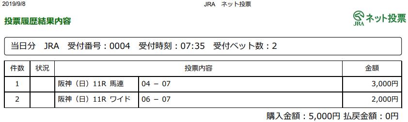 f:id:onix-oniku:20190908073703p:plain