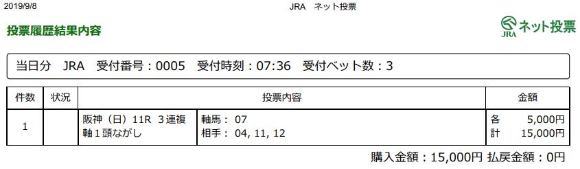 f:id:onix-oniku:20190908073751p:plain