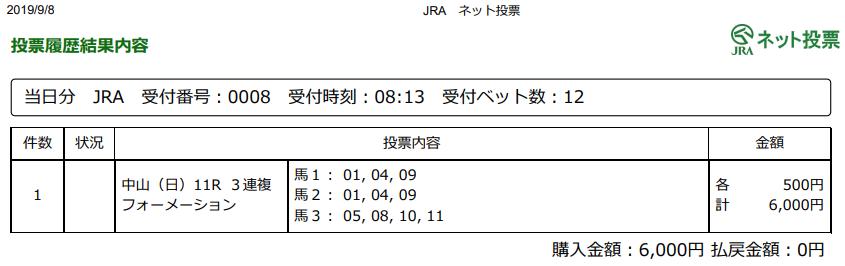 f:id:onix-oniku:20190908081640p:plain