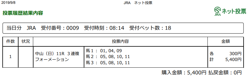 f:id:onix-oniku:20190908081721p:plain