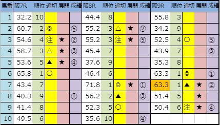 f:id:onix-oniku:20190908143640p:plain