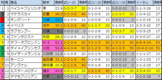 f:id:onix-oniku:20190909140200p:plain