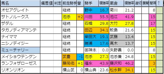f:id:onix-oniku:20190909151710p:plain