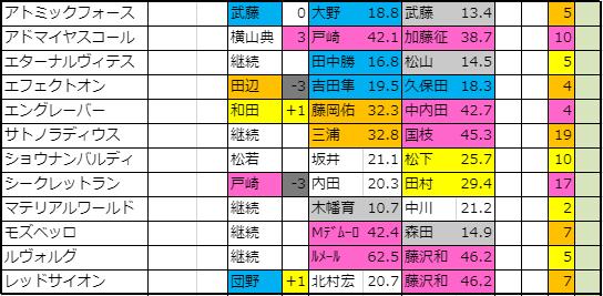 f:id:onix-oniku:20190909151826p:plain