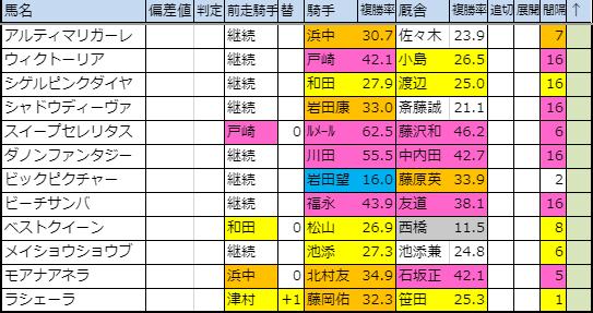 f:id:onix-oniku:20190909154410p:plain