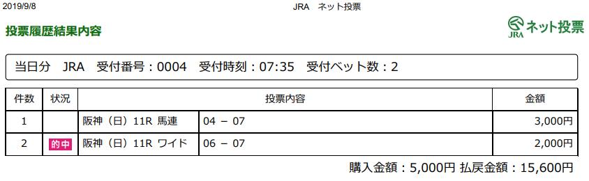 f:id:onix-oniku:20190910163225p:plain