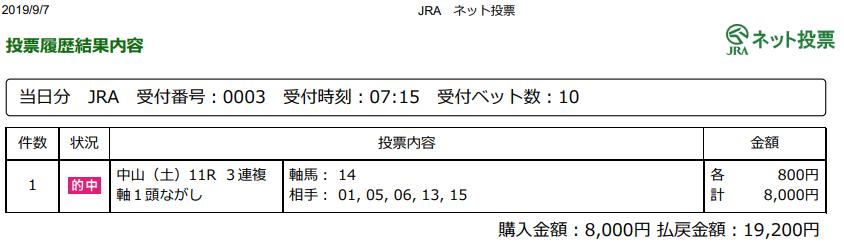 f:id:onix-oniku:20190910170048p:plain