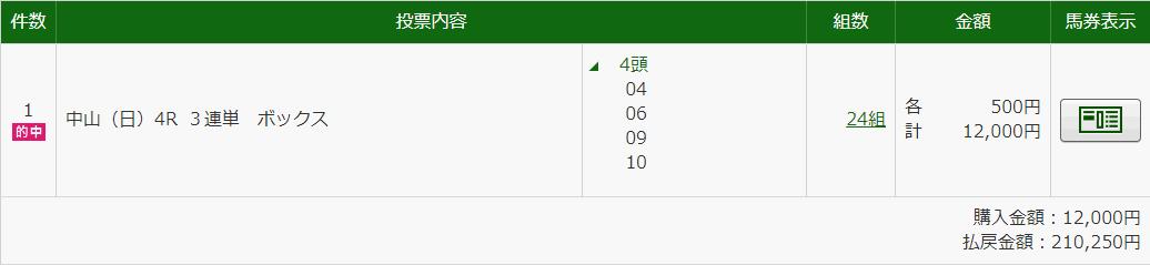 f:id:onix-oniku:20190910203713p:plain