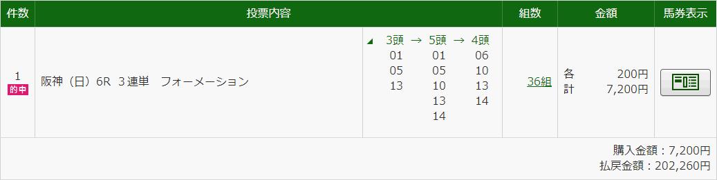 f:id:onix-oniku:20190910203923p:plain