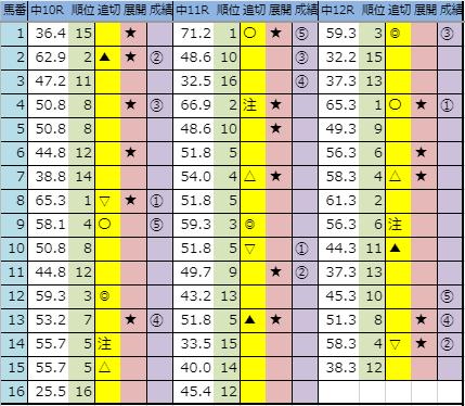 f:id:onix-oniku:20190910230411p:plain