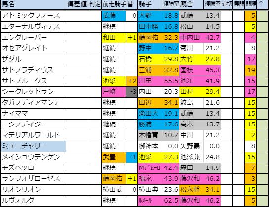 f:id:onix-oniku:20190912233751p:plain