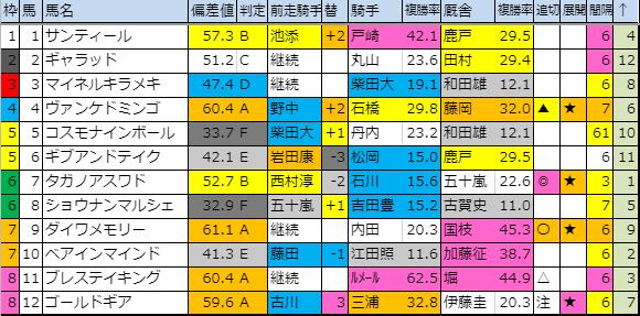 f:id:onix-oniku:20190913171834p:plain