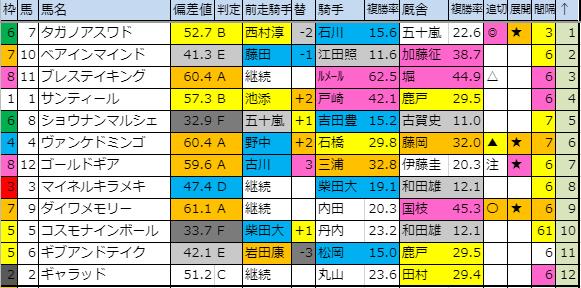 f:id:onix-oniku:20190913172153p:plain