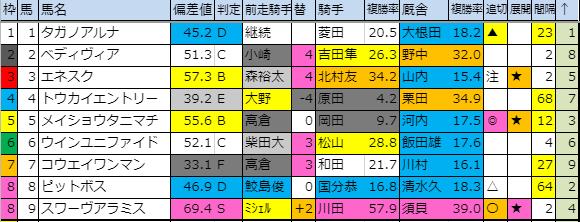 f:id:onix-oniku:20190913172302p:plain