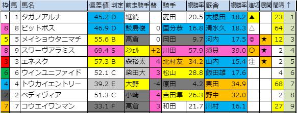 f:id:onix-oniku:20190913172704p:plain