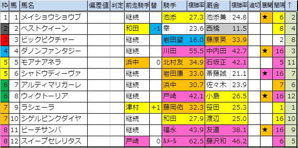 f:id:onix-oniku:20190913182433p:plain