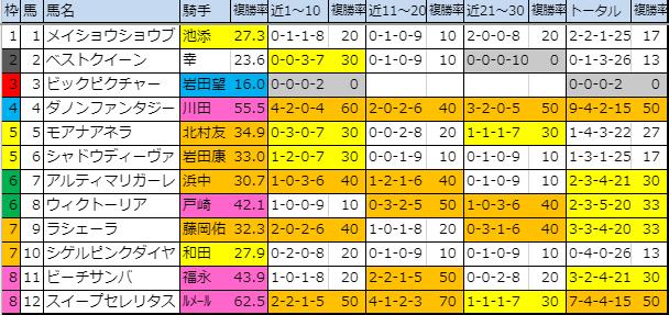 f:id:onix-oniku:20190914141745p:plain