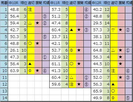 f:id:onix-oniku:20190914163714p:plain