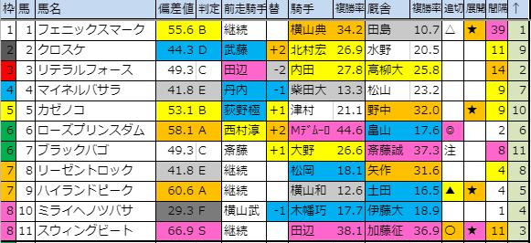 f:id:onix-oniku:20190914175726p:plain